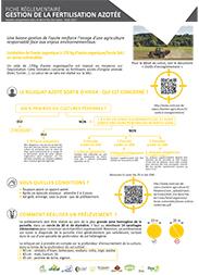Gestion De La Fertilisation Azotee Nord Pas De Calais